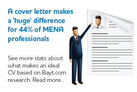 Bayt.com Research Insights