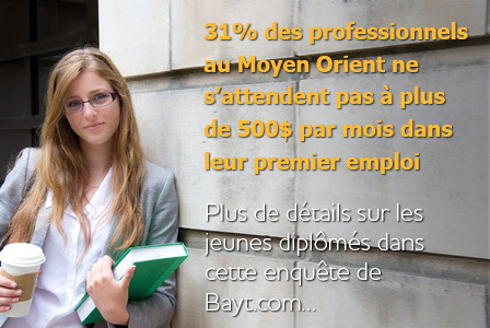 Rapports de Recherche Bayt.com