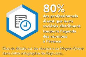 Infographie de Bayt.com