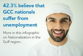 Bayt.com Infographic